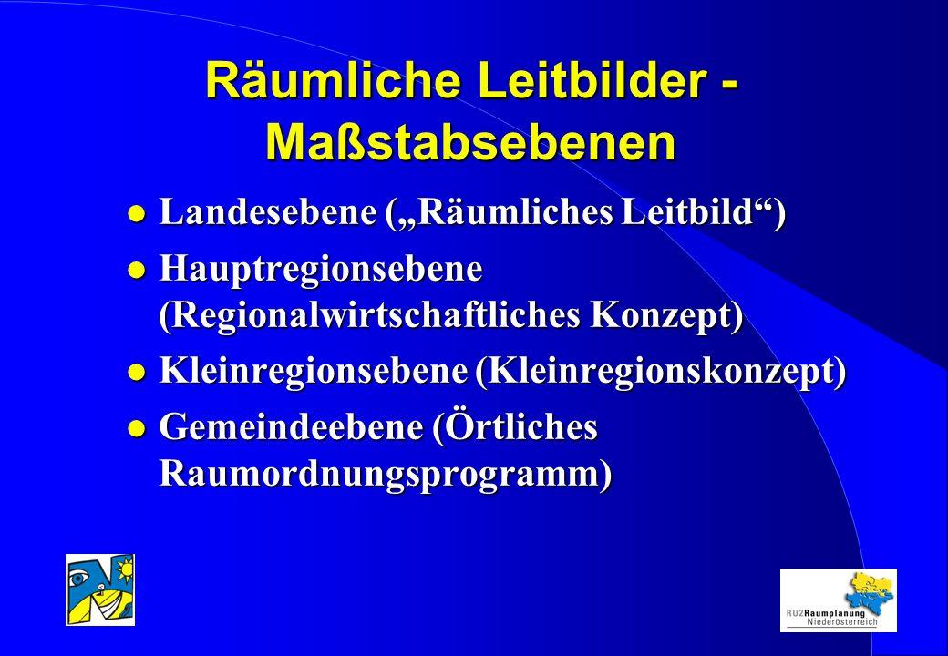 Räumliche Leitbilder - Maßstabsebenen l Landesebene (Räumliches Leitbild) l Hauptregionsebene (Regionalwirtschaftliches Konzept) l Kleinregionsebene (Kleinregionskonzept) l Gemeindeebene (Örtliches Raumordnungsprogramm)