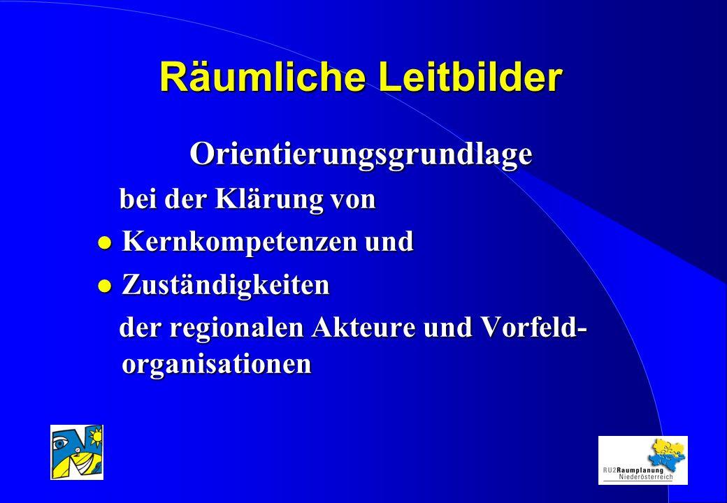Räumliche Leitbilder Orientierungsgrundlage bei der Klärung von bei der Klärung von l Kernkompetenzen und l Zuständigkeiten der regionalen Akteure und Vorfeld- organisationen der regionalen Akteure und Vorfeld- organisationen