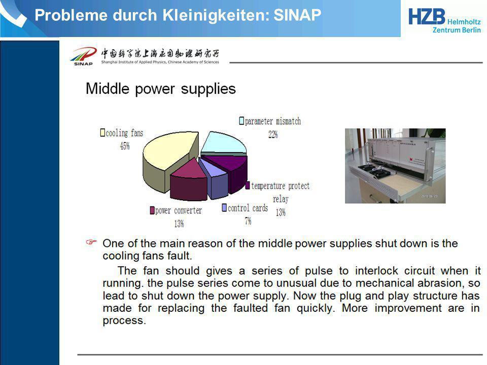 Probleme durch Kleinigkeiten: CERN