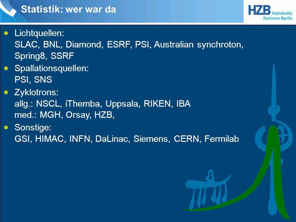 Historischer Überblick: Hardy (ESRF)