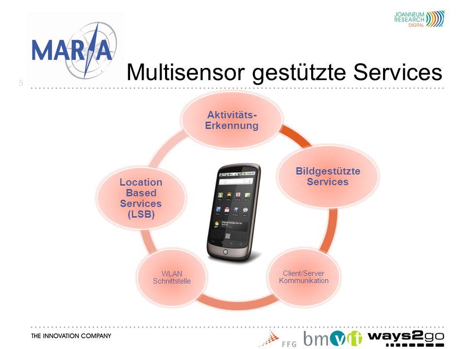 Aktivitäts- Erkennung Bildgestützte Services Client/Server Kommunikation WLAN Schnittstelle Location Based Services (LSB) Multisensor gestützte Services 5