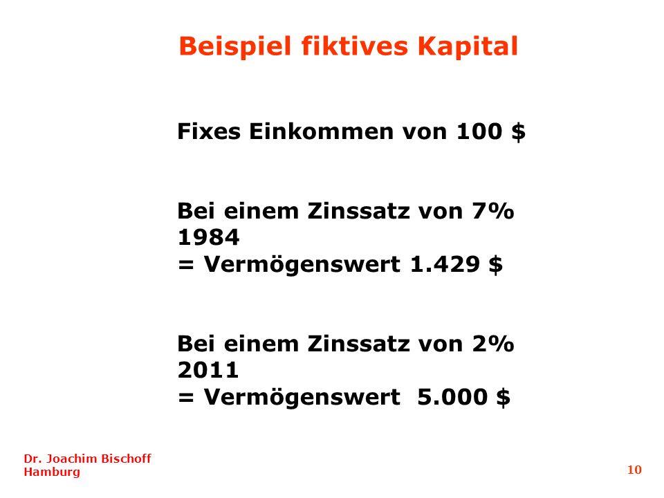 10 Dr. Joachim Bischoff Hamburg Beispiel fiktives Kapital Fixes Einkommen von 100 $ Bei einem Zinssatz von 7% 1984 = Vermögenswert 1.429 $ Bei einem Z