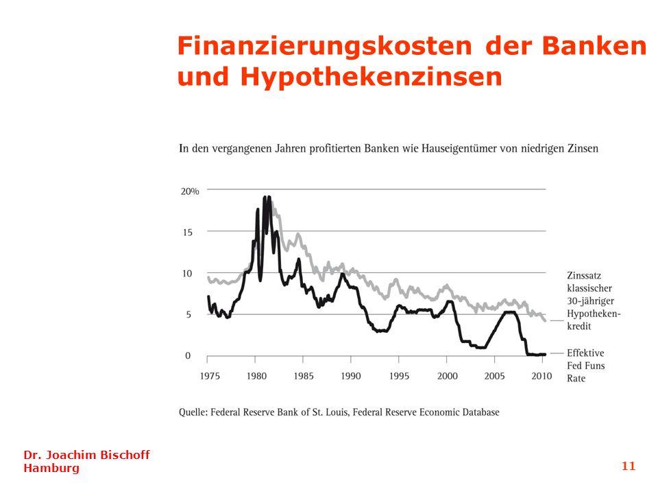 11 Dr. Joachim Bischoff Hamburg Finanzierungskosten der Banken und Hypothekenzinsen