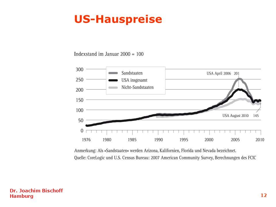 12 Dr. Joachim Bischoff Hamburg US-Hauspreise