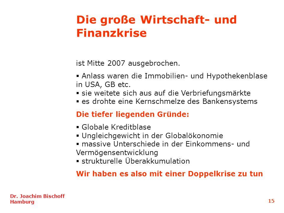 15 Dr. Joachim Bischoff Hamburg ist Mitte 2007 ausgebrochen. Anlass waren die Immobilien- und Hypothekenblase in USA, GB etc. sie weitete sich aus auf