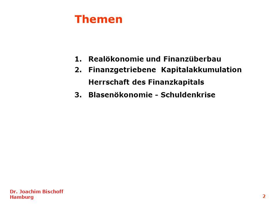 2 Dr. Joachim Bischoff Hamburg 1.Realökonomie und Finanzüberbau 2.Finanzgetriebene Kapitalakkumulation Herrschaft des Finanzkapitals 3.Blasenökonomie