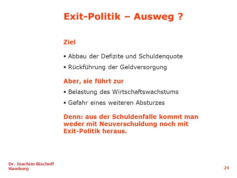 24 Dr. Joachim Bischoff Hamburg Ziel Abbau der Defizite und Schuldenquote Rückführung der Geldversorgung Aber, sie führt zur Belastung des Wirtschafts