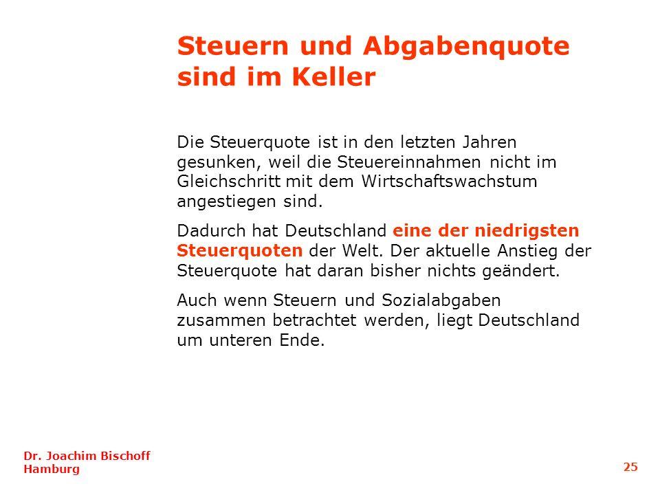 25 Dr. Joachim Bischoff Hamburg Steuern und Abgabenquote sind im Keller Die Steuerquote ist in den letzten Jahren gesunken, weil die Steuereinnahmen n