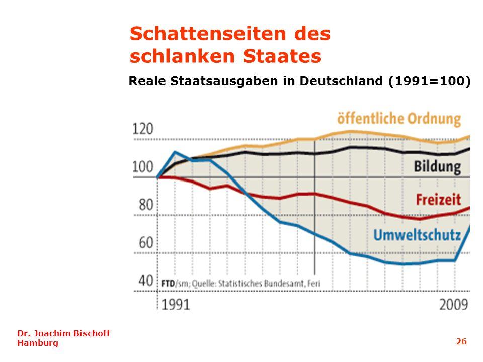 26 Dr. Joachim Bischoff Hamburg Schattenseiten des schlanken Staates Reale Staatsausgaben in Deutschland (1991=100)
