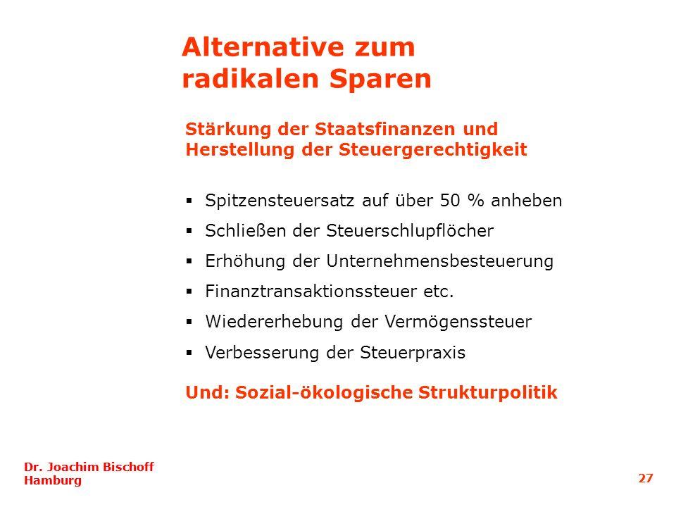 27 Dr. Joachim Bischoff Hamburg Dr. Joachim Bischoff Hamburg 27 Stärkung der Staatsfinanzen und Herstellung der Steuergerechtigkeit Spitzensteuersatz