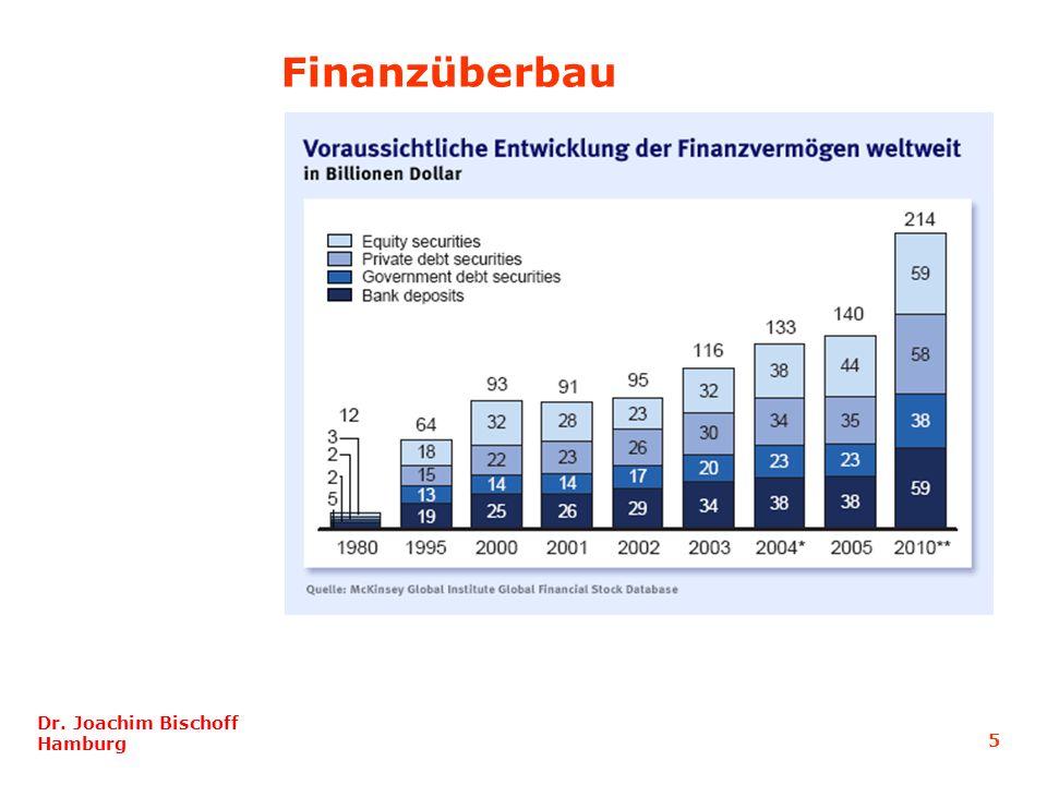 5 Dr. Joachim Bischoff Hamburg Finanzüberbau