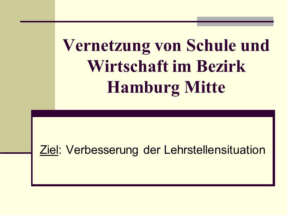 Vernetzung von Schule und Wirtschaft im Bezirk Hamburg Mitte Ziel: Verbesserung der Lehrstellensituation