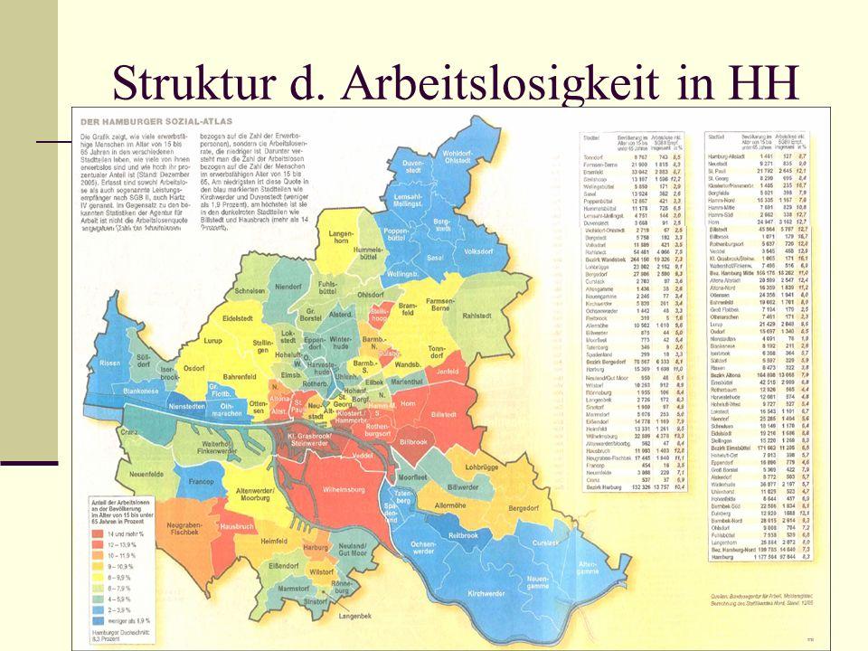 Struktur d. Arbeitslosigkeit in HH