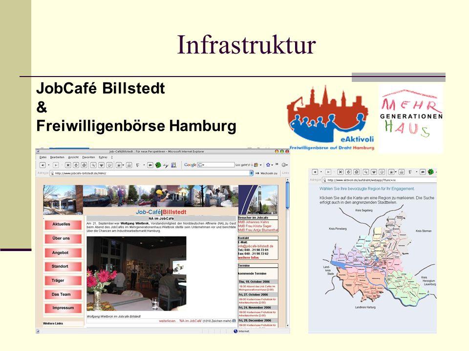 Infrastruktur JobCafé Billstedt & Freiwilligenbörse Hamburg