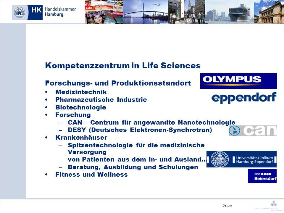 Datum Medizintechnik Pharmazeutische Industrie Biotechnologie Forschung –CAN – Centrum für angewandte Nanotechnologie –DESY (Deutsches Elektronen-Sync