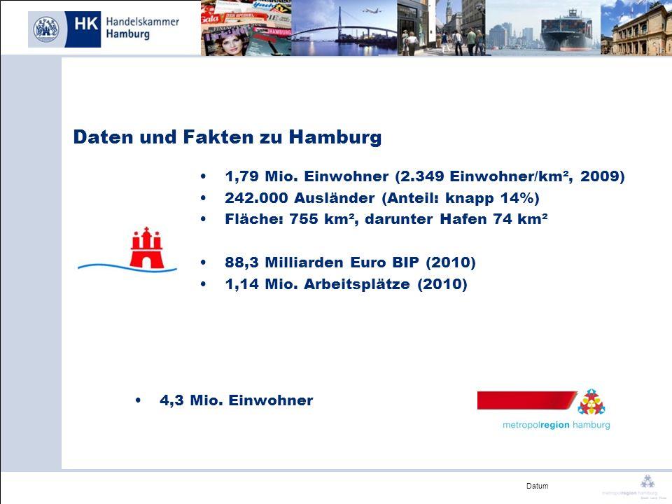 Datum 1,79 Mio. Einwohner (2.349 Einwohner/km², 2009) 242.000 Ausländer (Anteil: knapp 14%) Fläche: 755 km², darunter Hafen 74 km² 88,3 Milliarden Eur