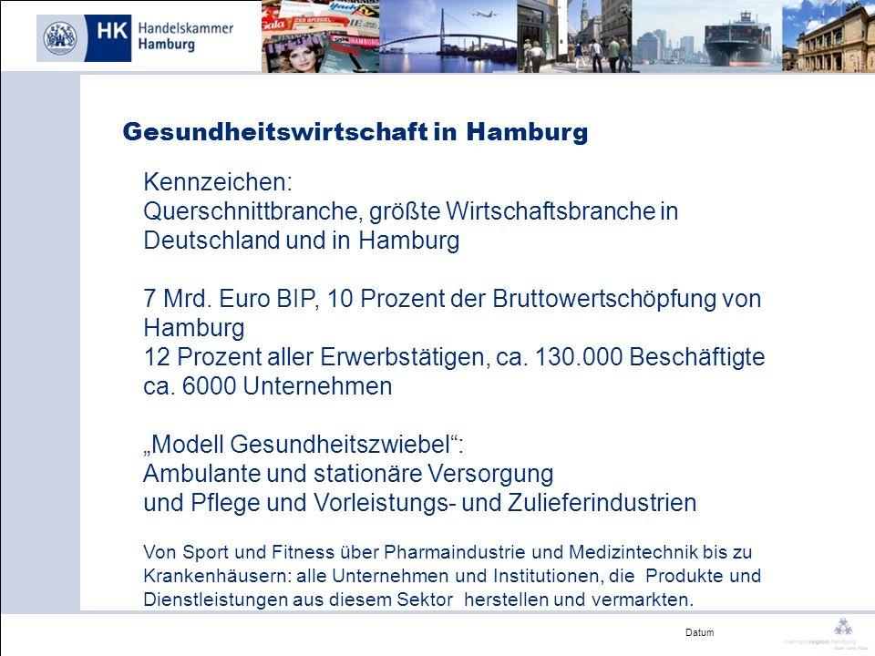 Gesundheitswirtschaft in Hamburg Kennzeichen: Querschnittbranche, größte Wirtschaftsbranche in Deutschland und in Hamburg 7 Mrd. Euro BIP, 10 Prozent