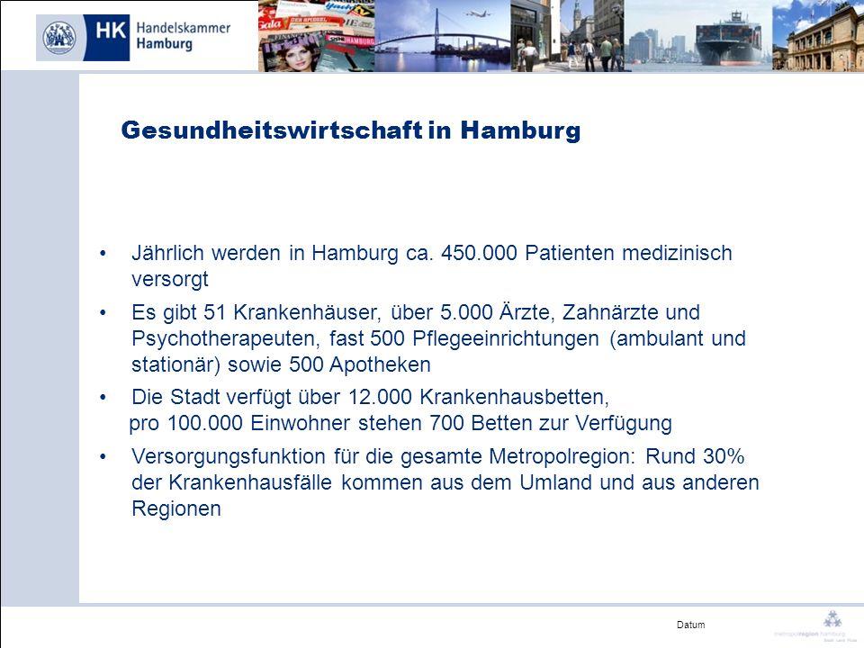 Datum Jährlich werden in Hamburg ca. 450.000 Patienten medizinisch versorgt Es gibt 51 Krankenhäuser, über 5.000 Ärzte, Zahnärzte und Psychotherapeute