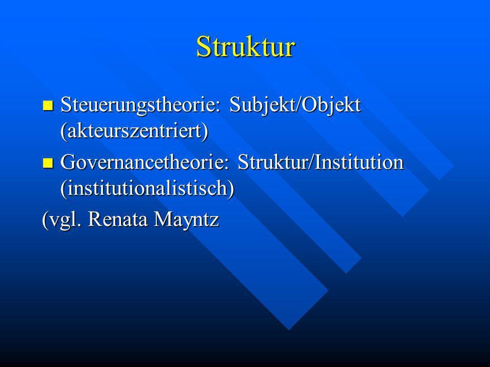 Struktur Steuerungstheorie: Subjekt/Objekt (akteurszentriert) Steuerungstheorie: Subjekt/Objekt (akteurszentriert) Governancetheorie: Struktur/Institu