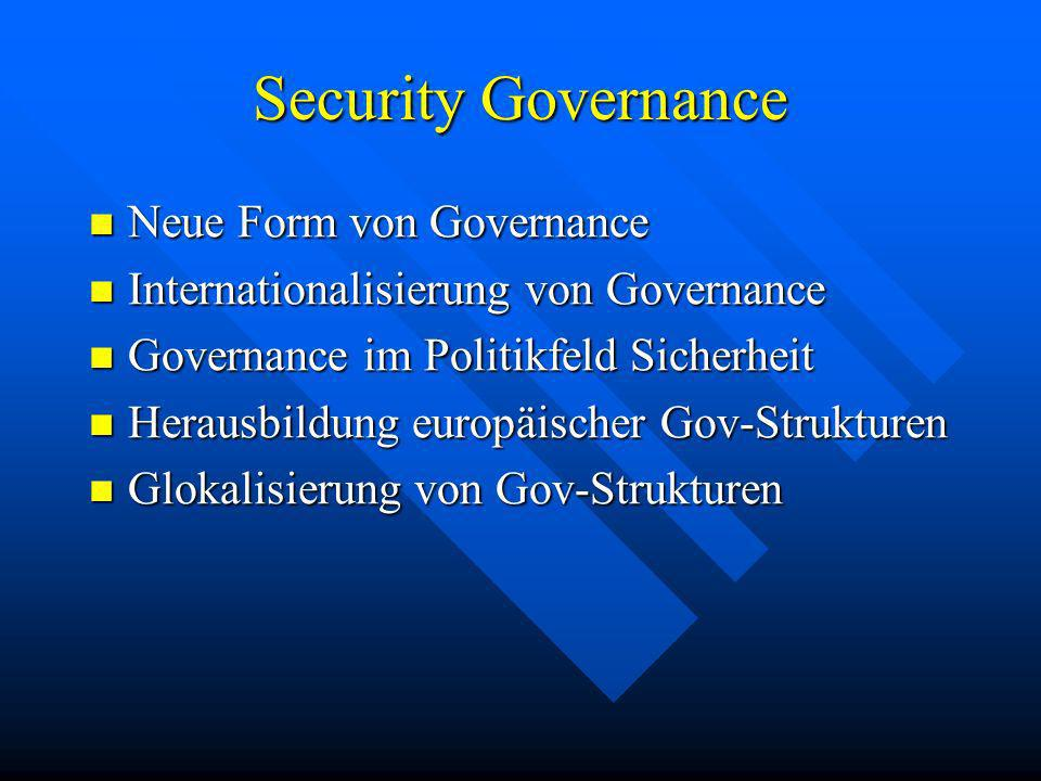 Security Governance Neue Form von Governance Neue Form von Governance Internationalisierung von Governance Internationalisierung von Governance Govern