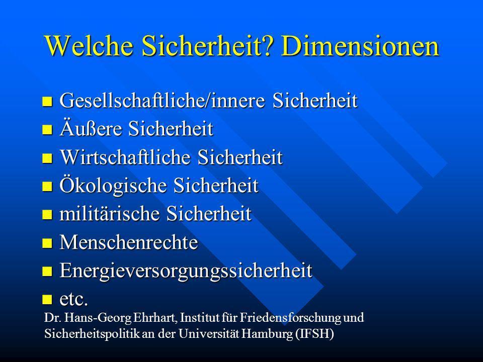 Security Governance: Probleme Kooperation Kooperation Koordination Koordination Kohärenz Kohärenz Vernetzung Vernetzung Dr.