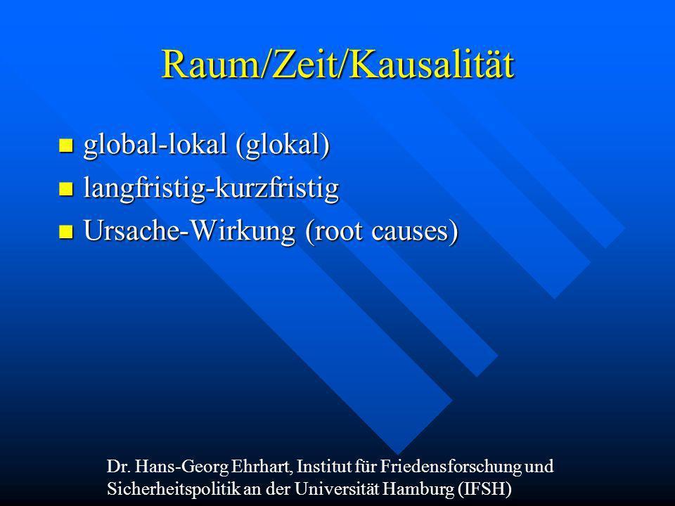 Raum/Zeit/Kausalität global-lokal (glokal) global-lokal (glokal) langfristig-kurzfristig langfristig-kurzfristig Ursache-Wirkung (root causes) Ursache