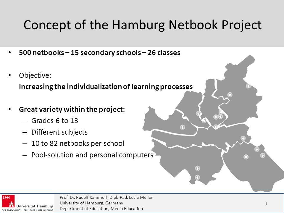 Prof. Dr. Rudolf Kammerl, Dipl.-Päd. Lucia Müller University of Hamburg, Germany Department of Education, Media Education Concept of the Hamburg Netbo