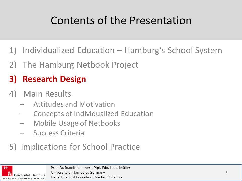 References Behörde für Schule und Berufsbildung (Ed.) (2009).