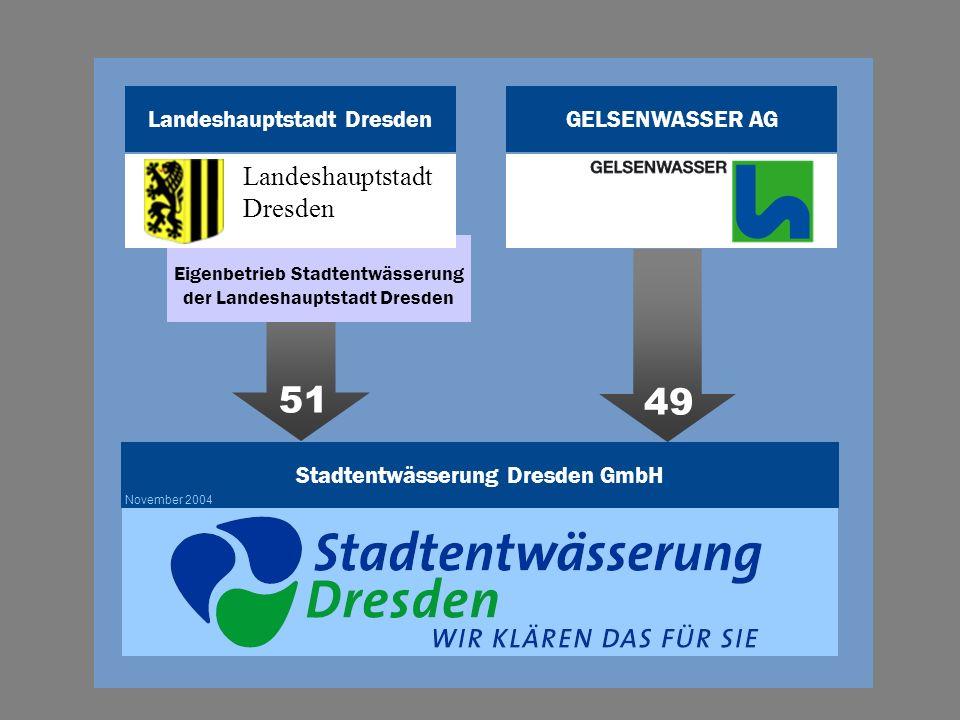 Landeshauptstadt DresdenGELSENWASSER AG Landeshauptstadt Dresden Eigenbetrieb Stadtentwässerung der Landeshauptstadt Dresden 51 Stadtentwässerung Dres