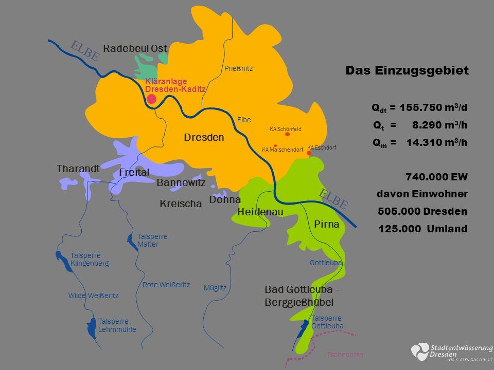 Q dt = 155.750 m 3 /d Q t = 8.290 m 3 /h Q m = 14.310 m 3 /h 740.000 EW davon Einwohner 505.000 Dresden 125.000 Umland Das Einzugsgebiet Heidenau Pirn