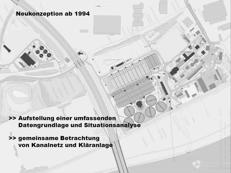 Hans ErlweinHermann Klette Notwendigerweise müssen die Kosten mit der Erreichung des Zweckes in volle Übereinstimmung gebracht werden.