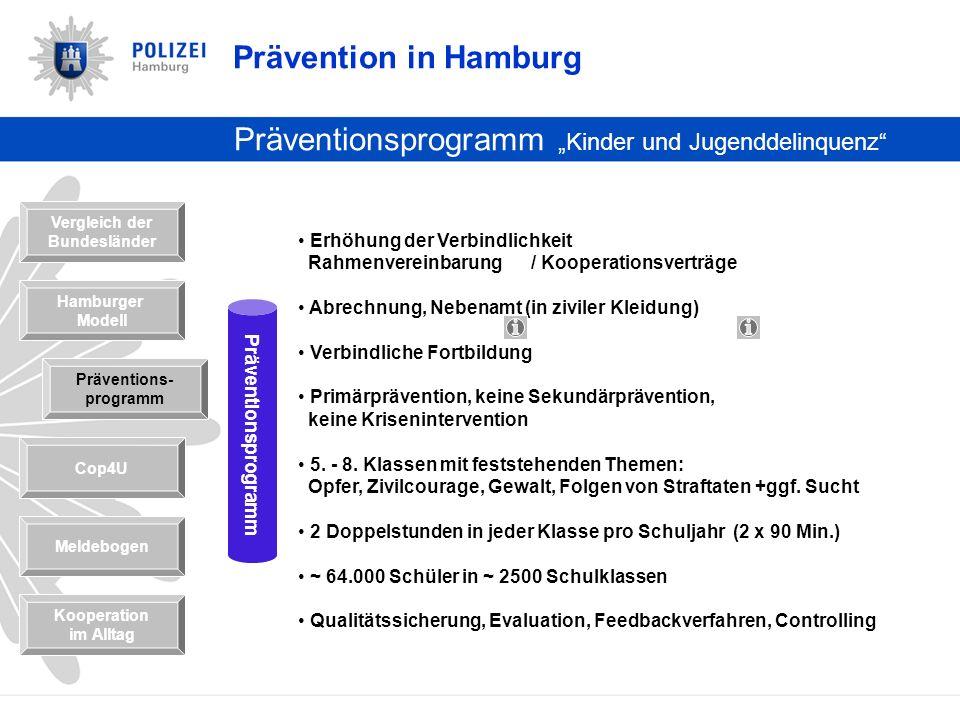 Präventionsprogramm Kinder und Jugenddelinquenz Präventionsprogramm Erhöhung der Verbindlichkeit Rahmenvereinbarung / Kooperationsverträge Abrechnung, Nebenamt (in ziviler Kleidung) Verbindliche Fortbildung Primärprävention, keine Sekundärprävention, keine Krisenintervention 5.