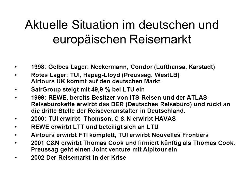 Aktuelle Situation im deutschen und europäischen Reisemarkt 1998: Gelbes Lager: Neckermann, Condor (Lufthansa, Karstadt) Rotes Lager: TUI, Hapag-Lloyd (Preussag, WestLB) Airtours UK kommt auf den deutschen Markt.