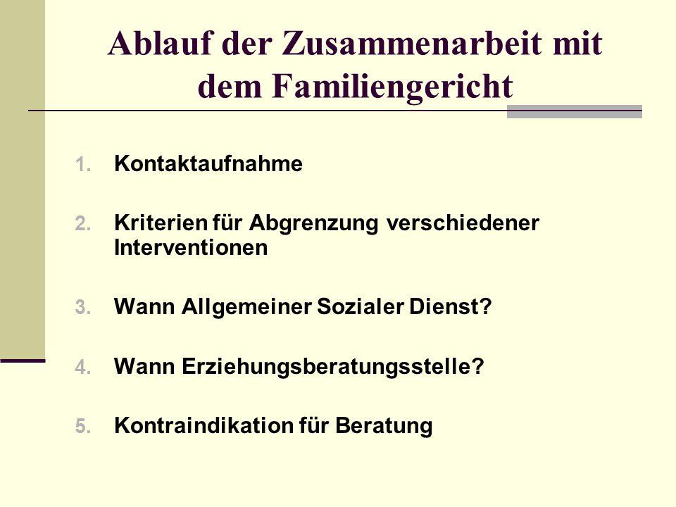 Ablauf der Zusammenarbeit mit dem Familiengericht 1. Kontaktaufnahme 2. Kriterien für Abgrenzung verschiedener Interventionen 3. Wann Allgemeiner Sozi
