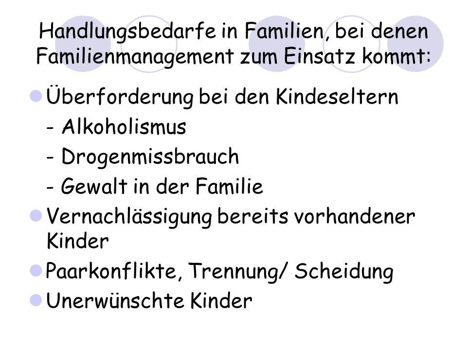 Handlungsbedarfe in Familien, bei denen Familienmanagement zum Einsatz kommt: Überforderung bei den Kindeseltern - Alkoholismus - Drogenmissbrauch - G