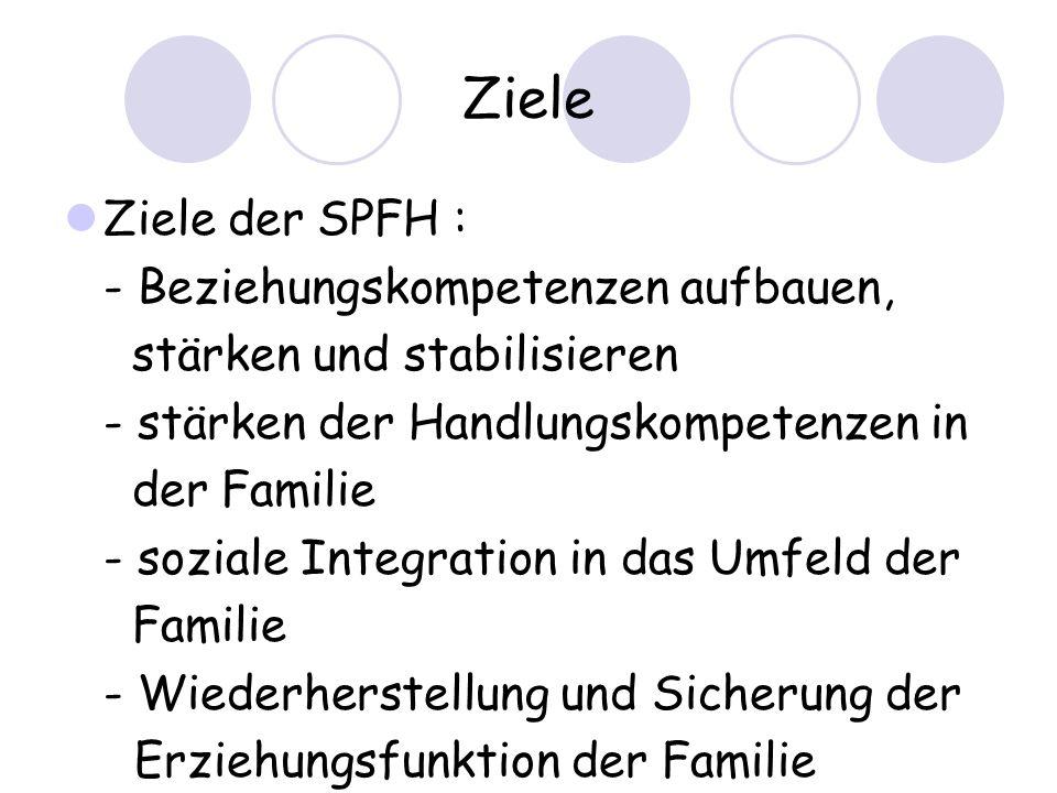Ziele Ziele der SPFH : - Beziehungskompetenzen aufbauen, stärken und stabilisieren - stärken der Handlungskompetenzen in der Familie - soziale Integra