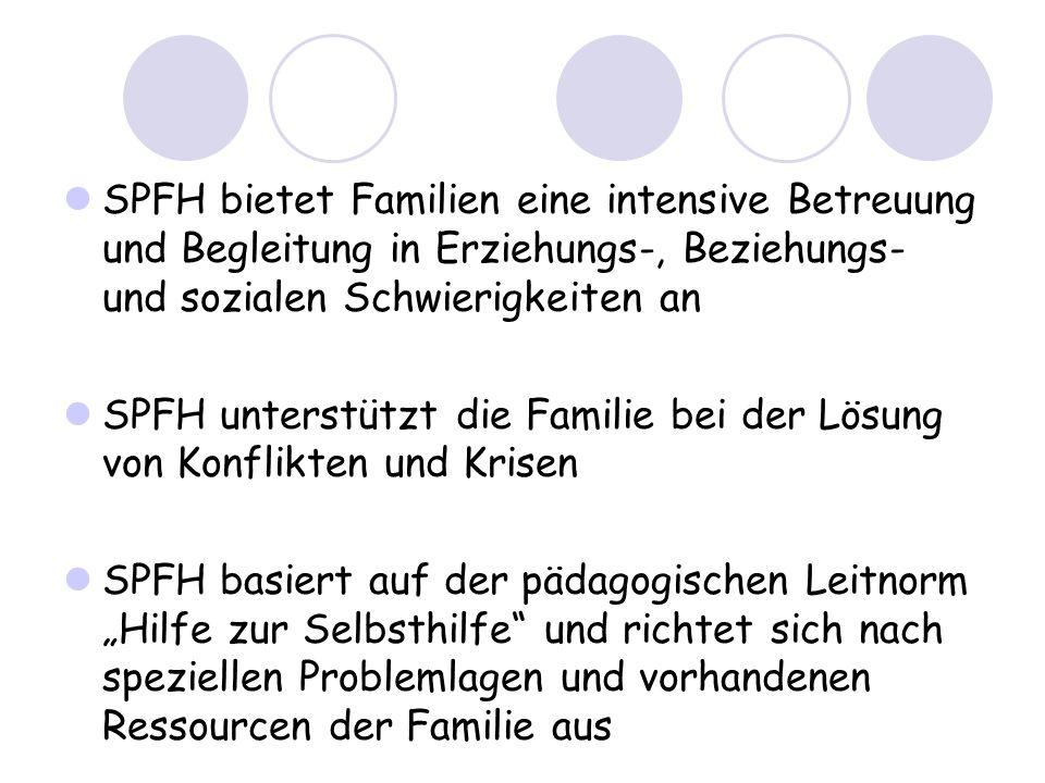 SPFH bietet Familien eine intensive Betreuung und Begleitung in Erziehungs-, Beziehungs- und sozialen Schwierigkeiten an SPFH unterstützt die Familie