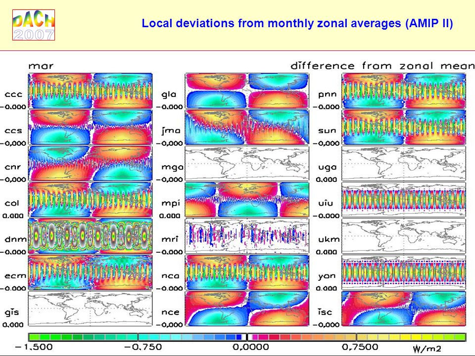 Local deviations from monthly zonal averages (AMIP II)
