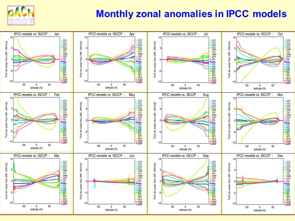 Local deviations from monthly zonal averages (IPCC 4AR)