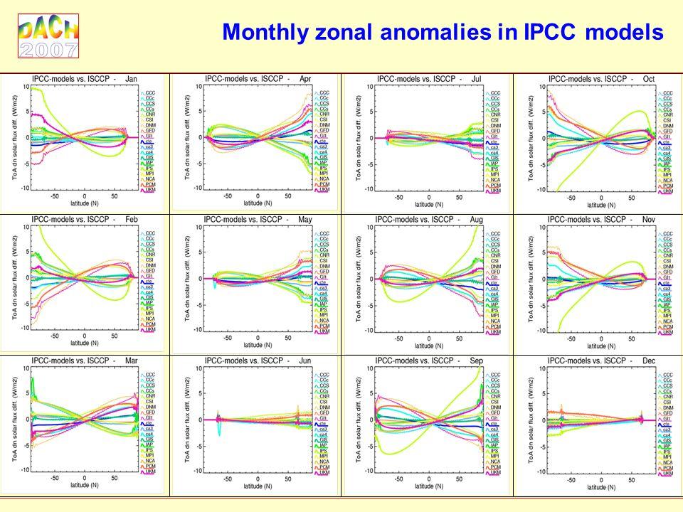 IPCC-4AR