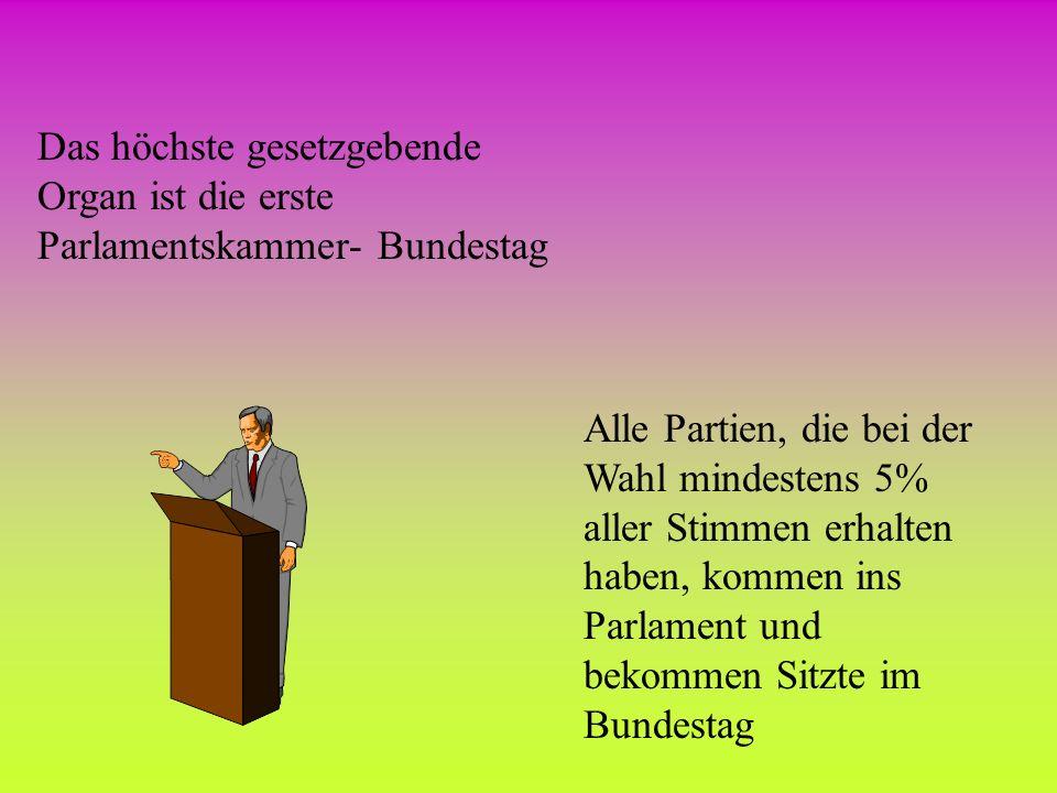 Das höchste gesetzgebende Organ ist die erste Parlamentskammer- Bundestag Alle Partien, die bei der Wahl mindestens 5% aller Stimmen erhalten haben, kommen ins Parlament und bekommen Sitzte im Bundestag