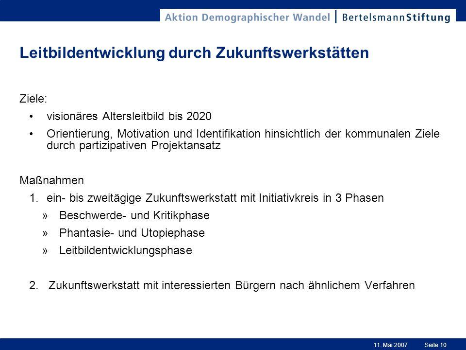 11. Mai 2007Seite 10 Leitbildentwicklung durch Zukunftswerkstätten Ziele: visionäres Altersleitbild bis 2020 Orientierung, Motivation und Identifikati