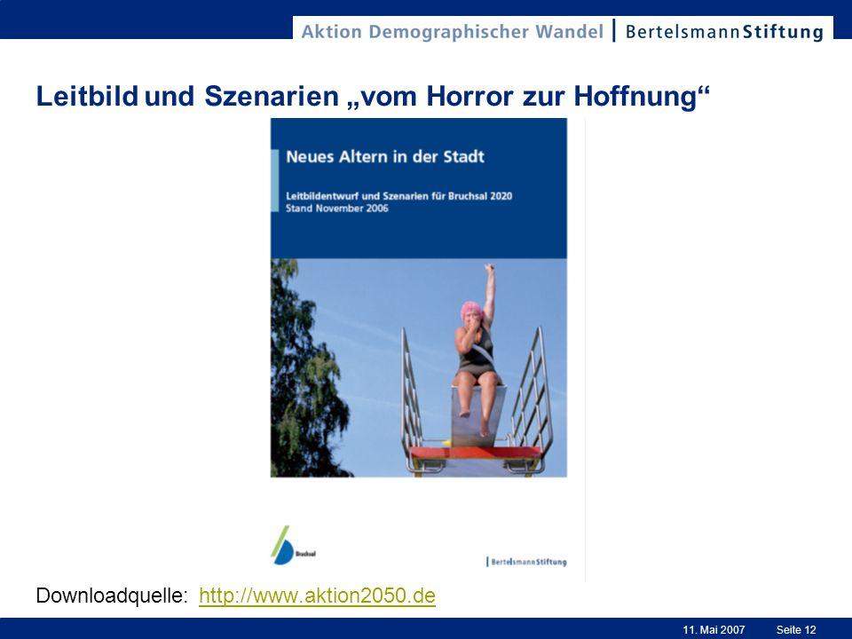 11. Mai 2007Seite 12 Leitbild und Szenarien vom Horror zur Hoffnung Downloadquelle: http://www.aktion2050.dehttp://www.aktion2050.de