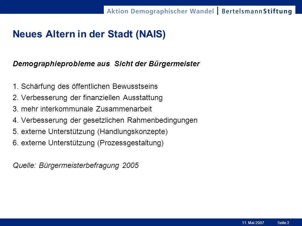 11. Mai 2007Seite 2 Neues Altern in der Stadt (NAIS) Demographieprobleme aus Sicht der Bürgermeister 1. Schärfung des öffentlichen Bewusstseins 2. Ver