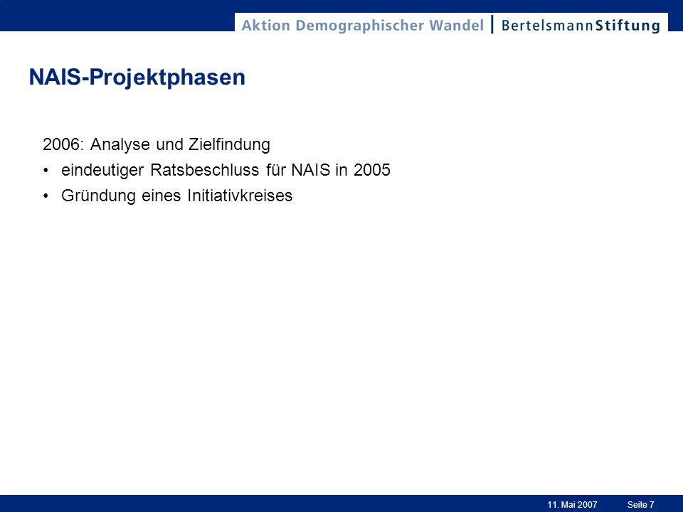 11. Mai 2007Seite 7 NAIS-Projektphasen 2006: Analyse und Zielfindung eindeutiger Ratsbeschluss für NAIS in 2005 Gründung eines Initiativkreises