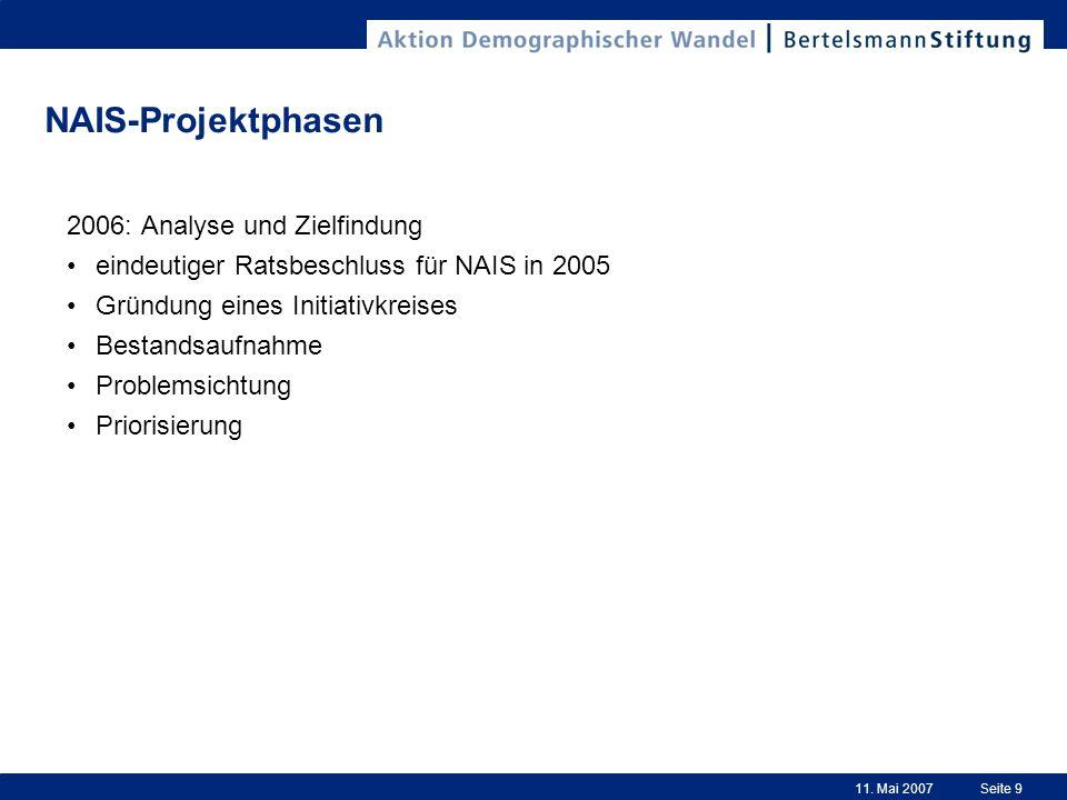 11. Mai 2007Seite 9 NAIS-Projektphasen 2006: Analyse und Zielfindung eindeutiger Ratsbeschluss für NAIS in 2005 Gründung eines Initiativkreises Bestan
