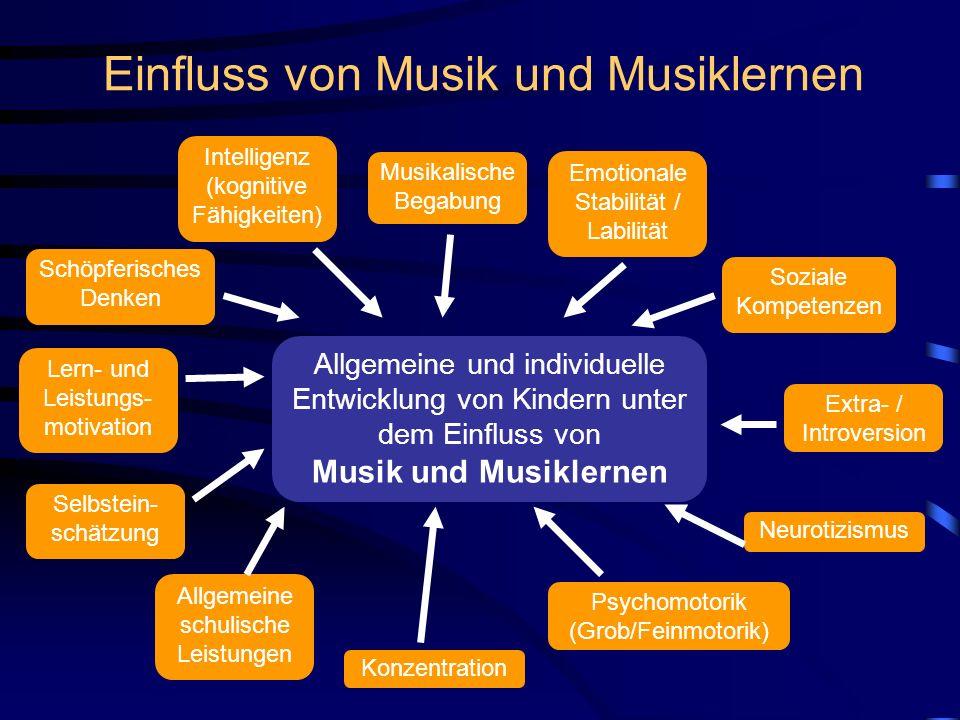 Musizieren aus Sicht der Neurophysiologie Musizieren fördert die neuronale Vernetzung von Gehirnzellen Die Melodieverarbeitung geschieht in der rechte