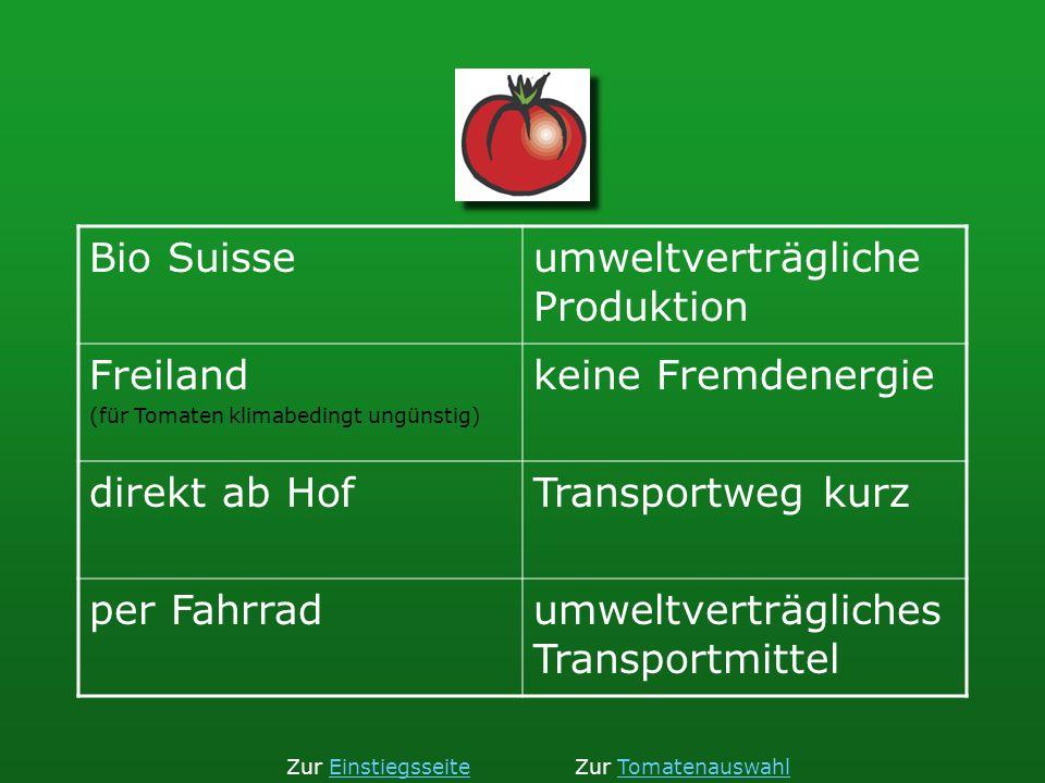 Bio Suisseumweltverträgliche Produktion Freiland (für Tomaten klimabedingt ungünstig) keine Fremdenergie direkt ab HofTransportweg kurz per Fahrradumw