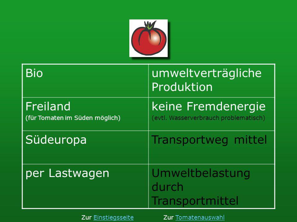 Bioumweltverträgliche Produktion Freiland (für Tomaten im Süden möglich) keine Fremdenergie (evtl. Wasserverbrauch problematisch) SüdeuropaTransportwe