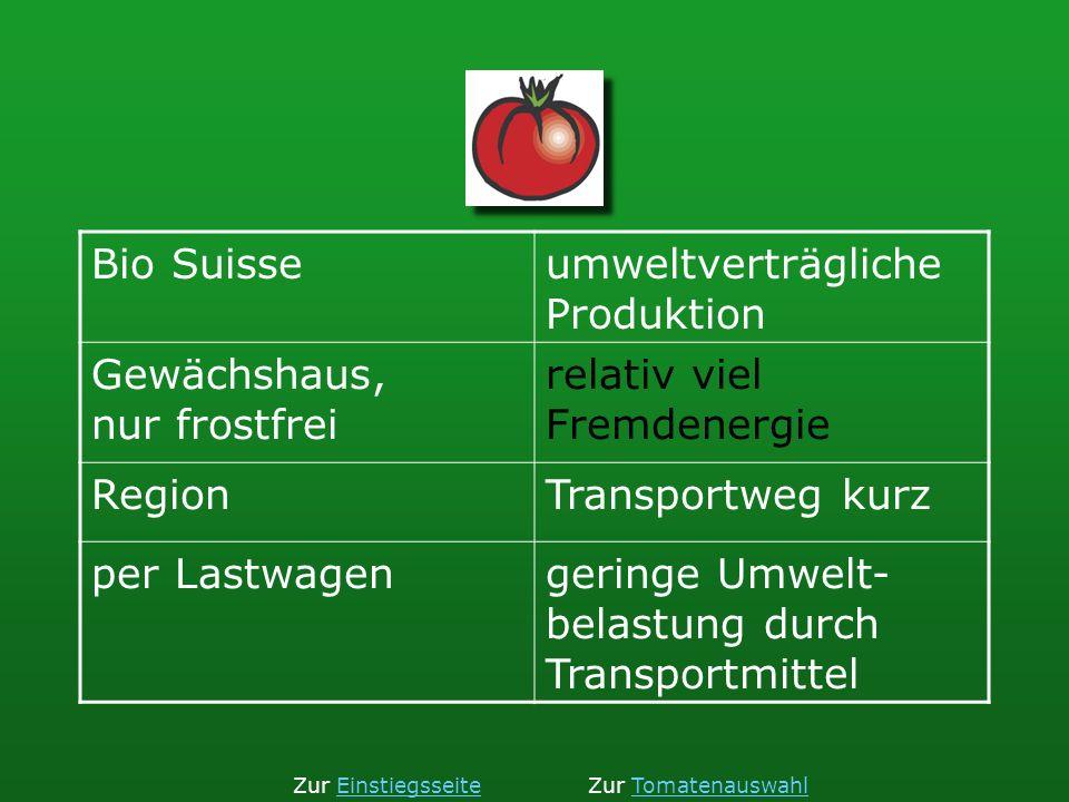 Bio Suisseumweltverträgliche Produktion Gewächshaus, nur frostfrei relativ viel Fremdenergie RegionTransportweg kurz per Lastwagengeringe Umwelt- bela